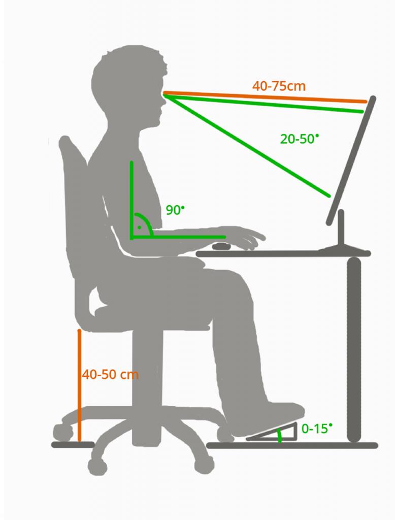 Ilustracja przedstawiająca prawidłowo zorganizowane stanowisko pracy