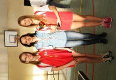 Mistrzostwa Kielc w Tenisie Stołowym