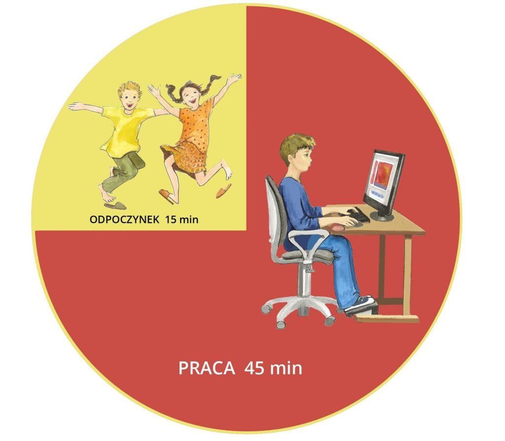 Ilustracja przedstawiająca zegar czasu pracy przy komputerze iodpoczynku